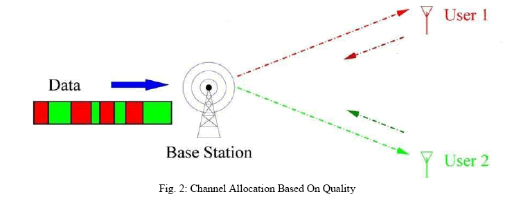 advancements-technology-Aalocation