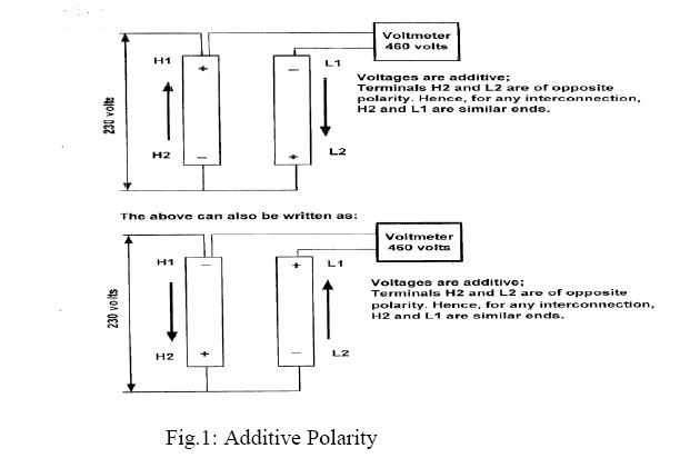 advancements-technology-additive