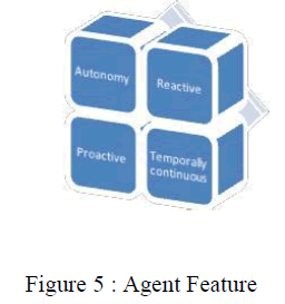 advancements-technology-agent-feature