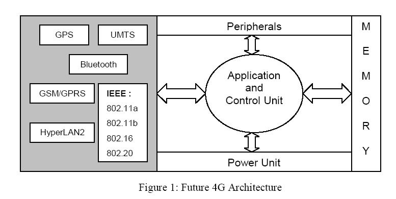 advancements-technology-architecture
