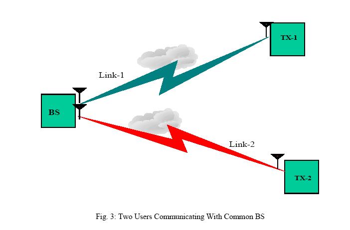 advancements-technology-communicating