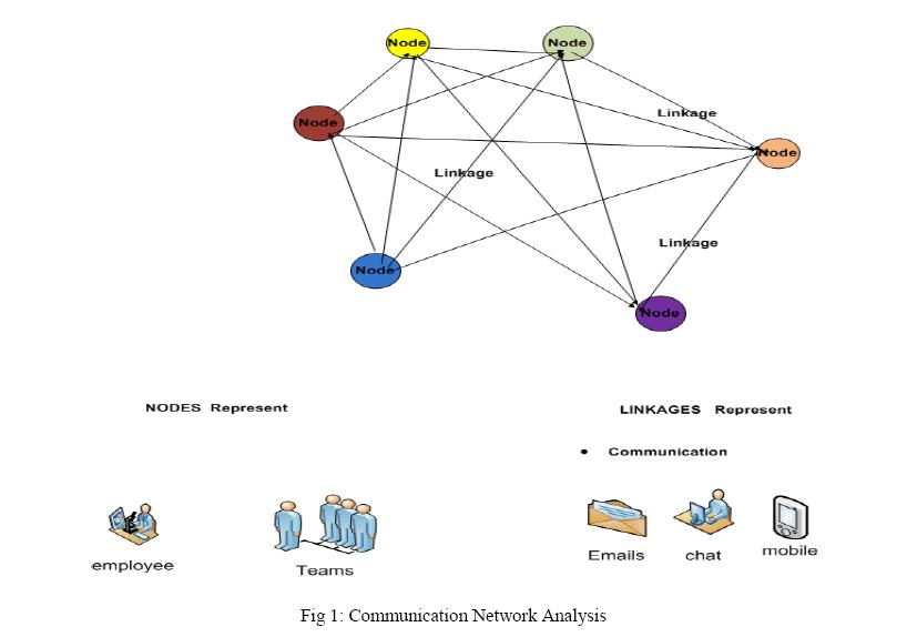 advancements-technology-communication