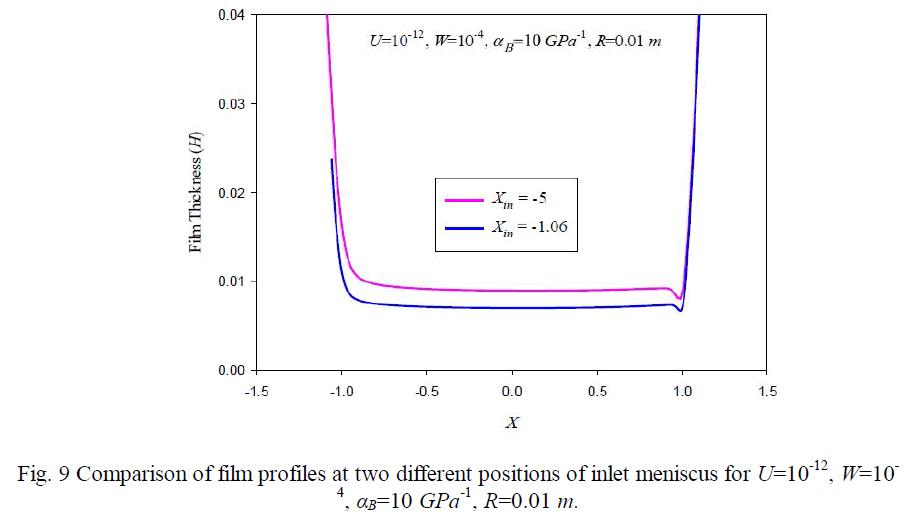 advancements-technology-comparison-film-profile