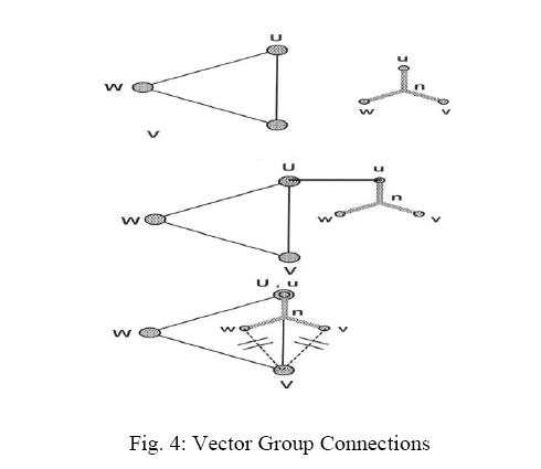 advancements-technology-connections