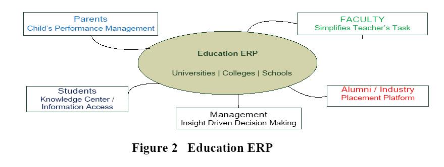 advancements-technology-education