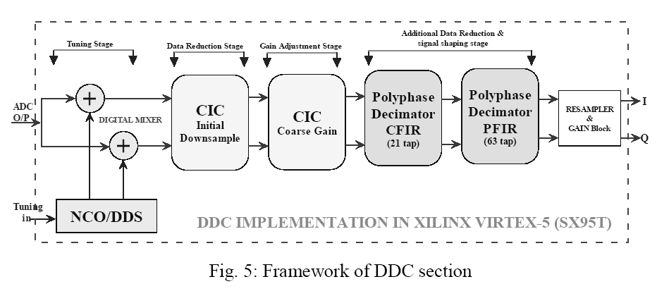 advancements-technology-framework
