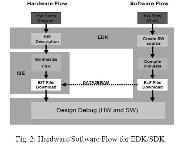advancements-technology-hardware-software