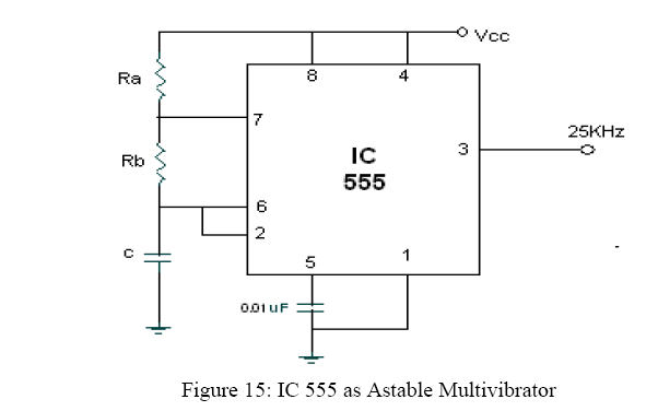 advancements-technology-multivibrator
