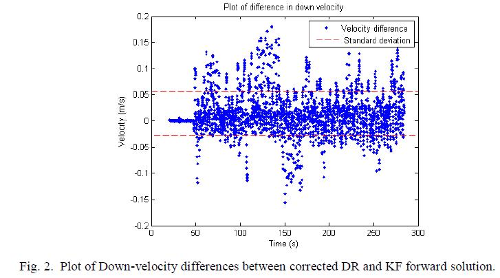 advancements-technology-plot-down-corrected