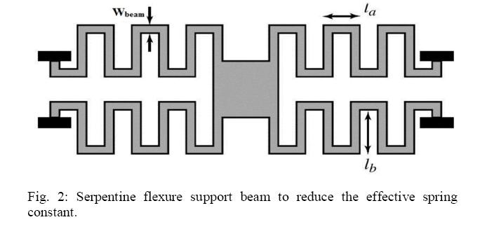 advancements-technology-serpentine