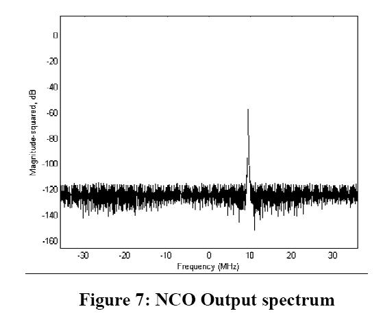 advancements-technology-spectrum
