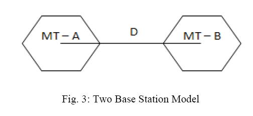 advancements-technology-station