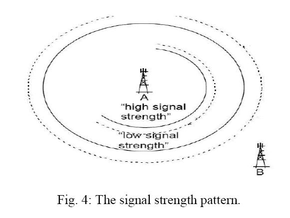 advancements-technology-strength