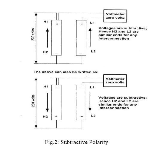 advancements-technology-subtractive