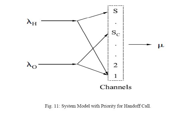 advancements-technology-systemmodel