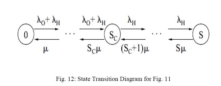 advancements-technology-transition