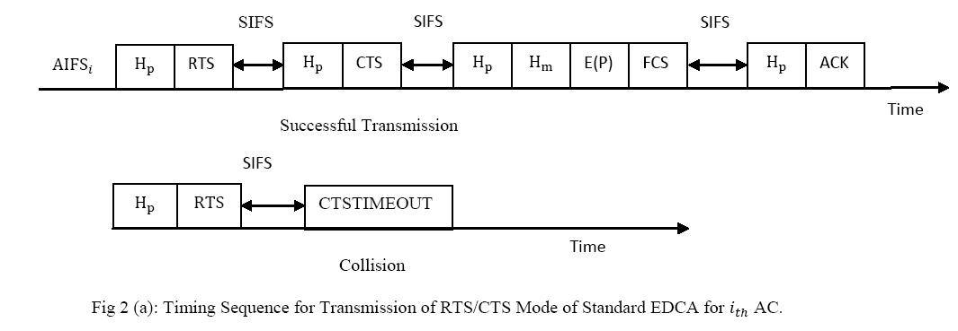 advancements-technology-transmission