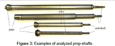 advances-automobile-engineering-analyzed-prop-shafts