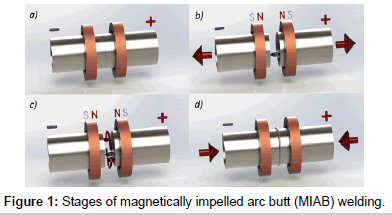 advances-automobile-engineering-magnetically-impelled