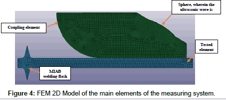 advances-automobile-engineering-measuring-system