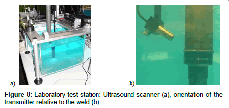 advances-automobile-engineering-transmitter-relative
