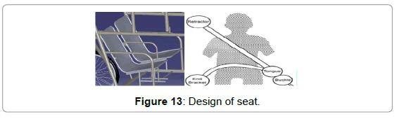 advances-in-automobile-engineering-Design-seat