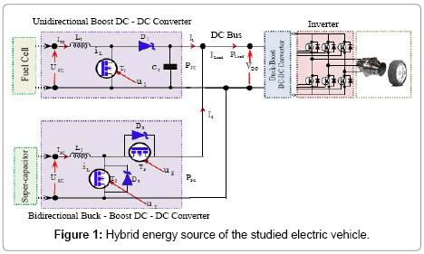 advances-in-automobile-engineering-Hybrid-energy