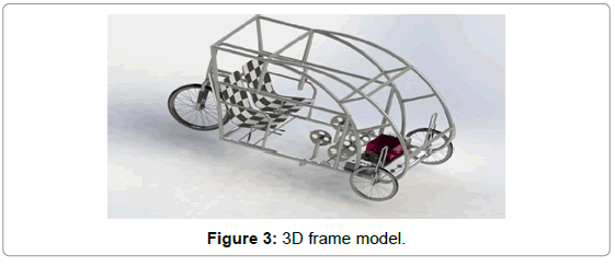 advances-in-automobile-engineering-frame-model