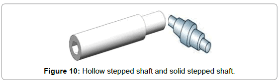 advances-in-automobile-engineering-stepped-shaft