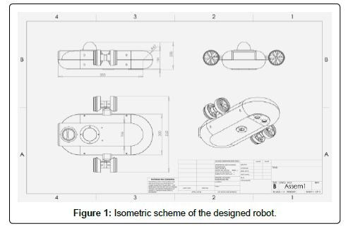 advances-in-robotics-automation-scheme