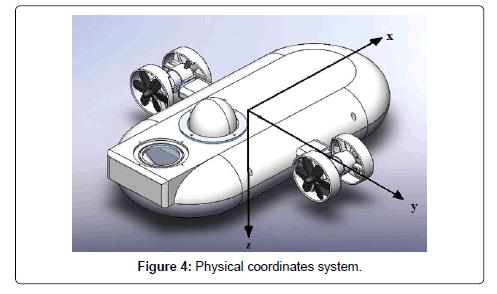 advances-in-robotics-automation-system