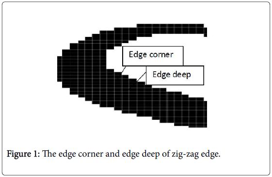 advances-robotics-automation-corner-zig-zag