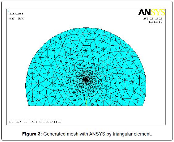 A Computational Algorithm for Corona Power Loss in Grid