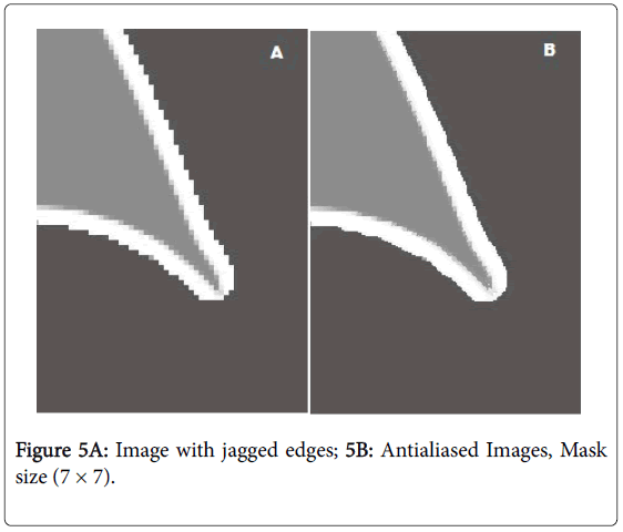 advances-robotics-automation-jagged-antialiased-mask