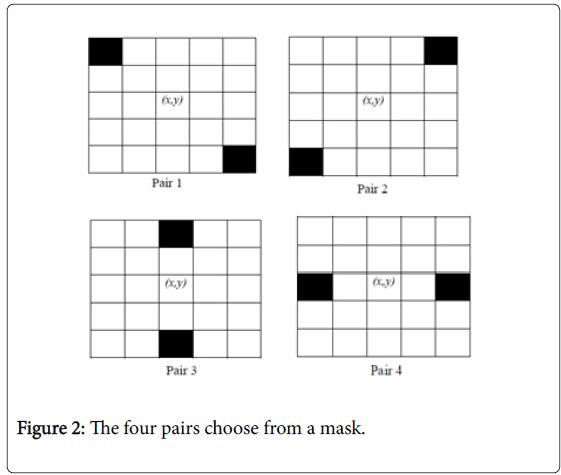 advances-robotics-automation-pairs-choose-mask