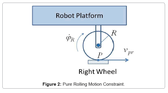 advances-robotics-automation-pure-rolling-motion-constraint