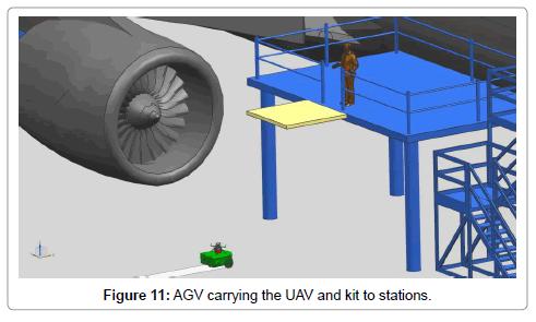 aeronautics-aerospace-engineering-AGV-carrying