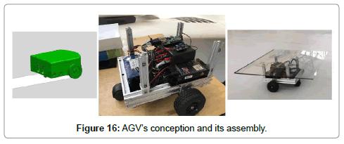 aeronautics-aerospace-engineering-AGVs-conception