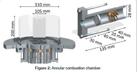 aeronautics-aerospace-engineering-Annular-combustion