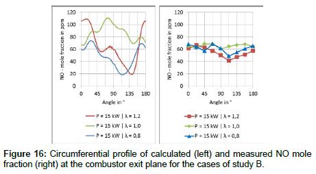 aeronautics-aerospace-engineering-Circumferential-calculated