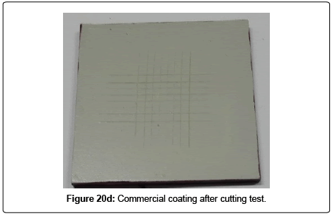 aeronautics-aerospace-engineering-Commercial-coating