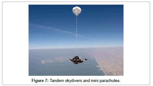 aeronautics-aerospace-engineering-Tandem-skydivers