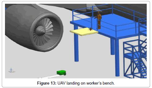 aeronautics-aerospace-engineering-UAV-landing