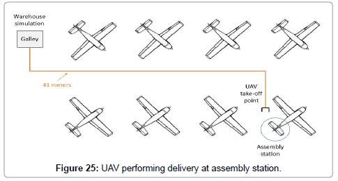 aeronautics-aerospace-engineering-UAV-performing
