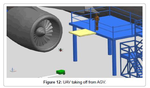 aeronautics-aerospace-engineering-UAV-taking