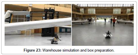 aeronautics-aerospace-engineering-Warehouse-simulation