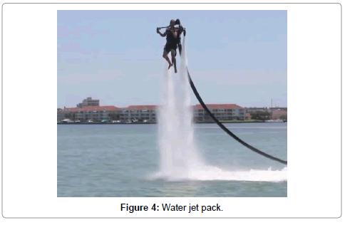 aeronautics-aerospace-engineering-Water-jet-pack