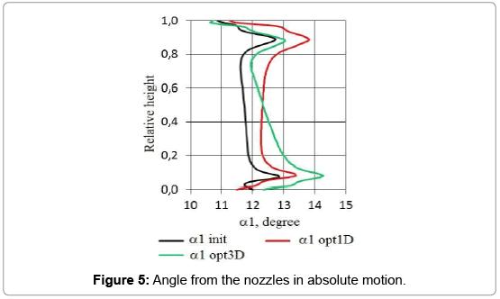 aeronautics-aerospace-engineering-absolute-motion