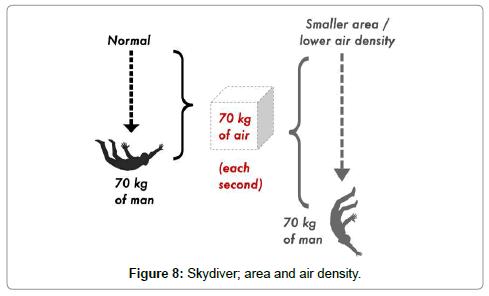 aeronautics-aerospace-engineering-air-density