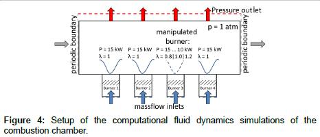 aeronautics-aerospace-engineering-computational-fluid-dynamics